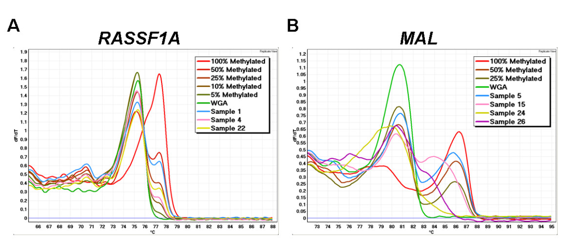 https://static-content.springer.com/image/art%3A10.1186%2F1756-0500-2-194/MediaObjects/13104_2009_Article_332_Fig4_HTML.jpg