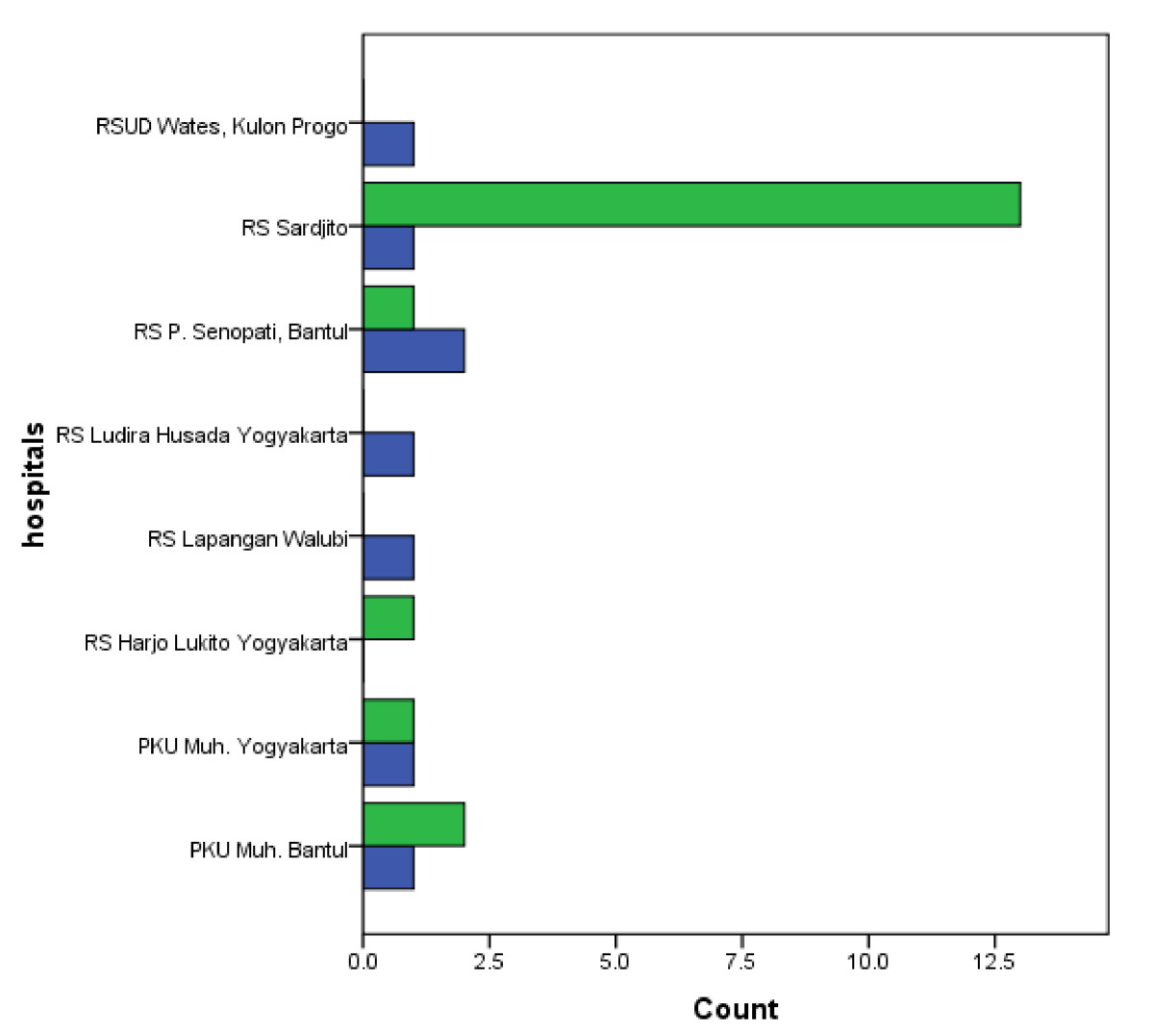 https://static-content.springer.com/image/art%3A10.1186%2F1756-0500-2-34/MediaObjects/13104_2008_Article_172_Fig3_HTML.jpg