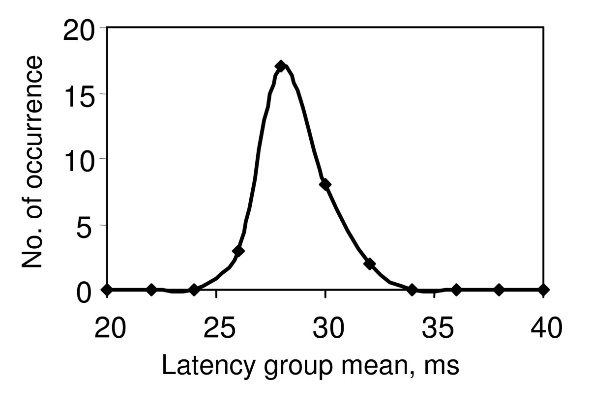 https://static-content.springer.com/image/art%3A10.1186%2F1756-0500-3-112/MediaObjects/13104_2009_Article_516_Fig1_HTML.jpg