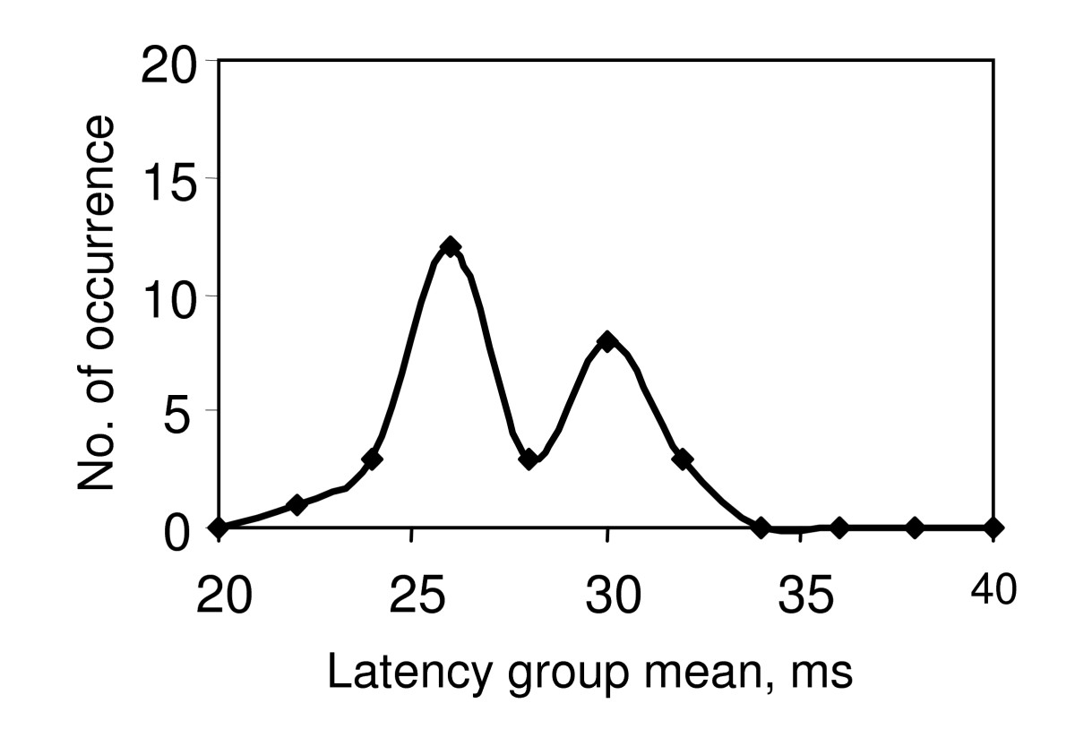 https://static-content.springer.com/image/art%3A10.1186%2F1756-0500-3-112/MediaObjects/13104_2009_Article_516_Fig2_HTML.jpg