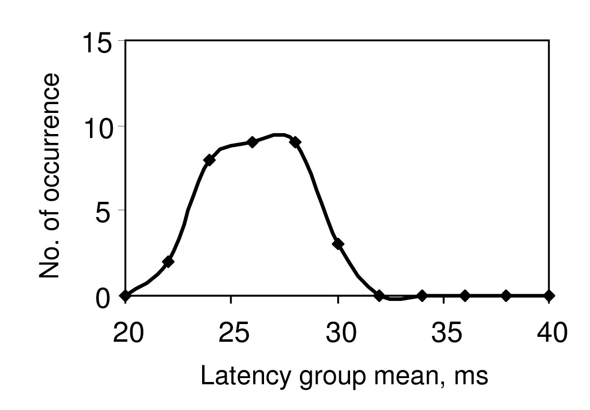 https://static-content.springer.com/image/art%3A10.1186%2F1756-0500-3-112/MediaObjects/13104_2009_Article_516_Fig3_HTML.jpg