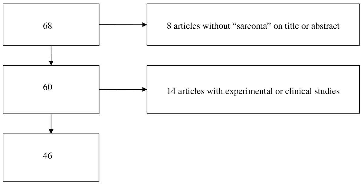 https://static-content.springer.com/image/art%3A10.1186%2F1756-0500-3-131/MediaObjects/13104_2010_Article_535_Fig3_HTML.jpg