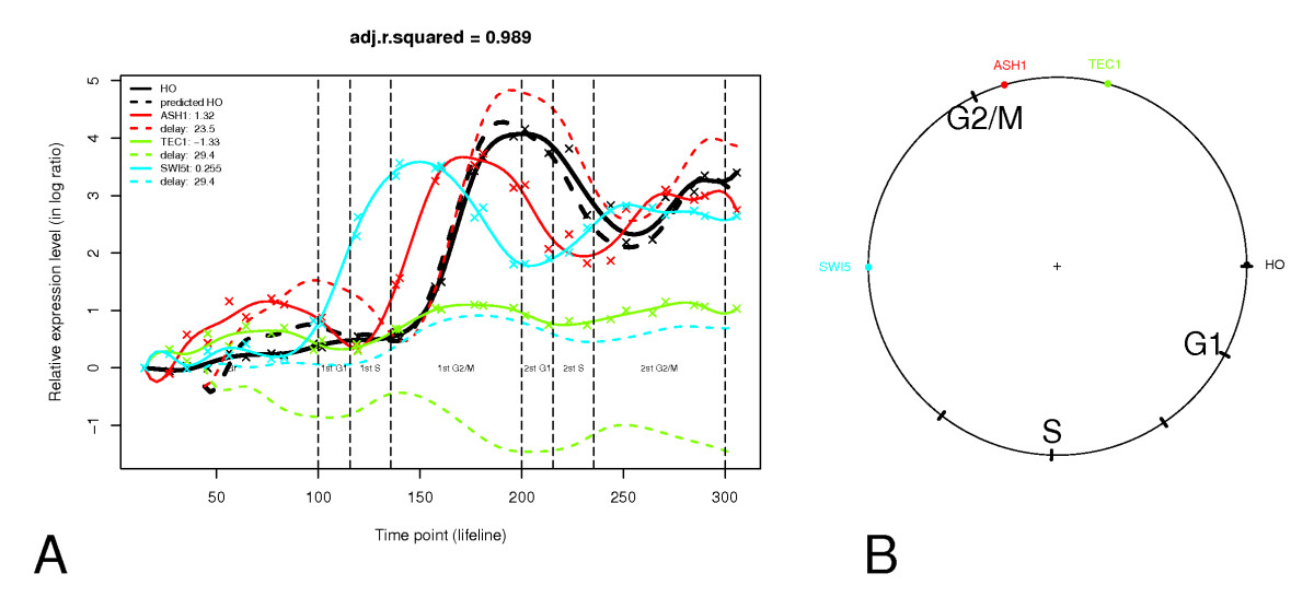 https://static-content.springer.com/image/art%3A10.1186%2F1756-0500-3-142/MediaObjects/13104_2010_Article_546_Fig2_HTML.jpg