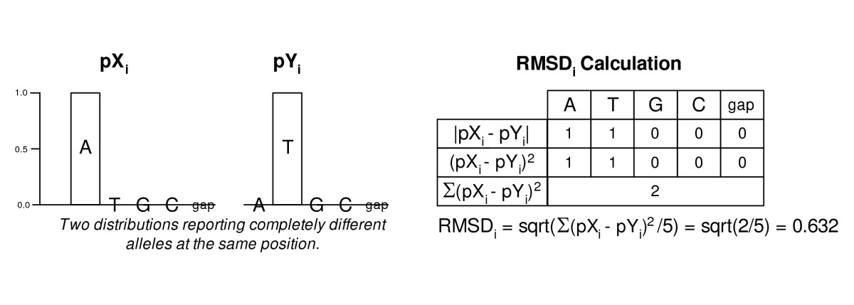 https://static-content.springer.com/image/art%3A10.1186%2F1756-0500-3-199/MediaObjects/13104_2010_Article_603_Fig4_HTML.jpg