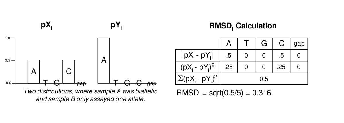 https://static-content.springer.com/image/art%3A10.1186%2F1756-0500-3-199/MediaObjects/13104_2010_Article_603_Fig5_HTML.jpg