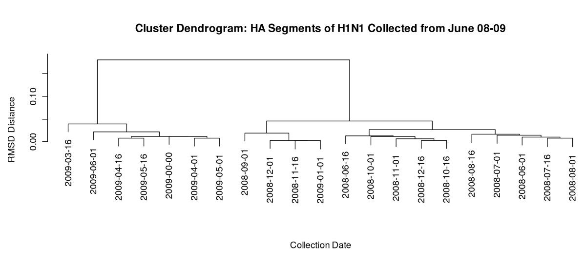 https://static-content.springer.com/image/art%3A10.1186%2F1756-0500-3-199/MediaObjects/13104_2010_Article_603_Fig9_HTML.jpg