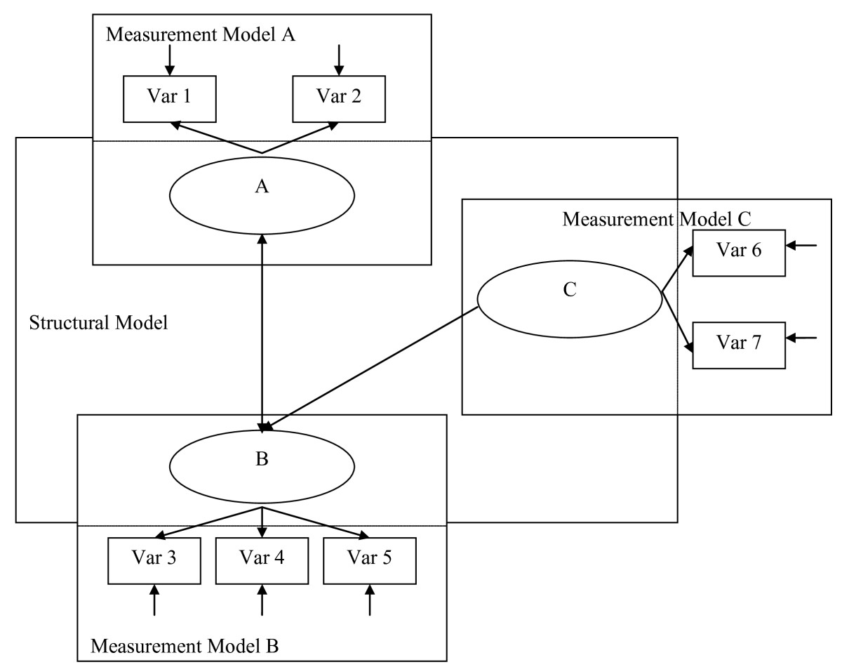 https://static-content.springer.com/image/art%3A10.1186%2F1756-0500-3-267/MediaObjects/13104_2010_Article_671_Fig1_HTML.jpg