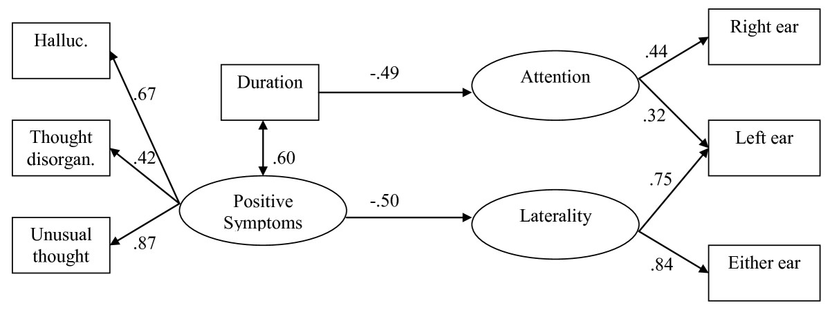 https://static-content.springer.com/image/art%3A10.1186%2F1756-0500-3-267/MediaObjects/13104_2010_Article_671_Fig2_HTML.jpg