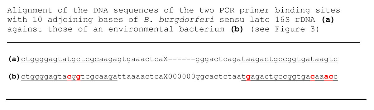 https://static-content.springer.com/image/art%3A10.1186%2F1756-0500-3-273/MediaObjects/13104_2010_Article_677_Fig4_HTML.jpg