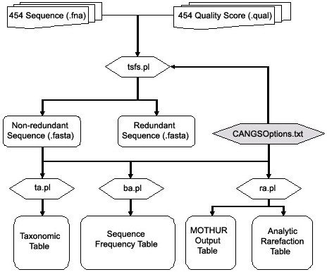 https://static-content.springer.com/image/art%3A10.1186%2F1756-0500-3-3/MediaObjects/13104_2009_Article_407_Fig1_HTML.jpg