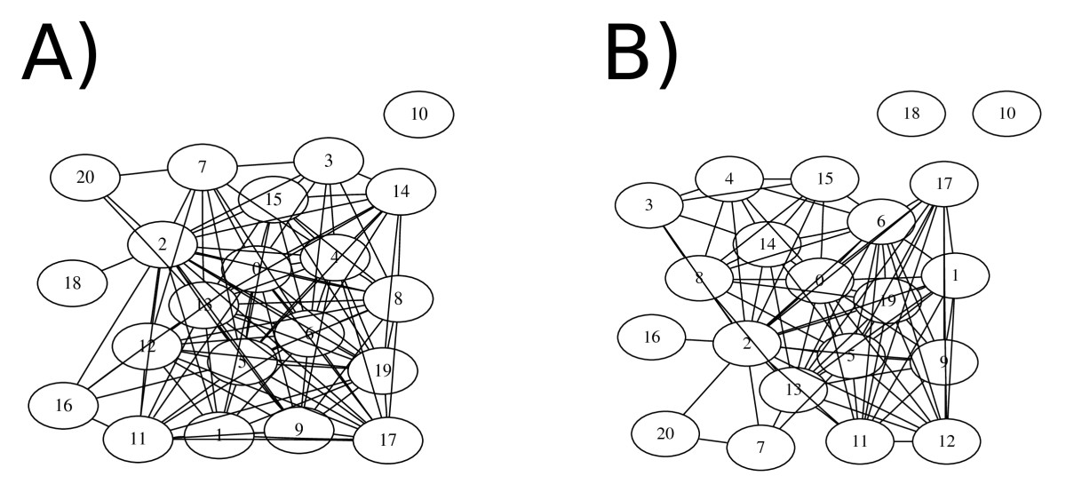 https://static-content.springer.com/image/art%3A10.1186%2F1756-0500-3-95/MediaObjects/13104_2009_Article_499_Fig1_HTML.jpg