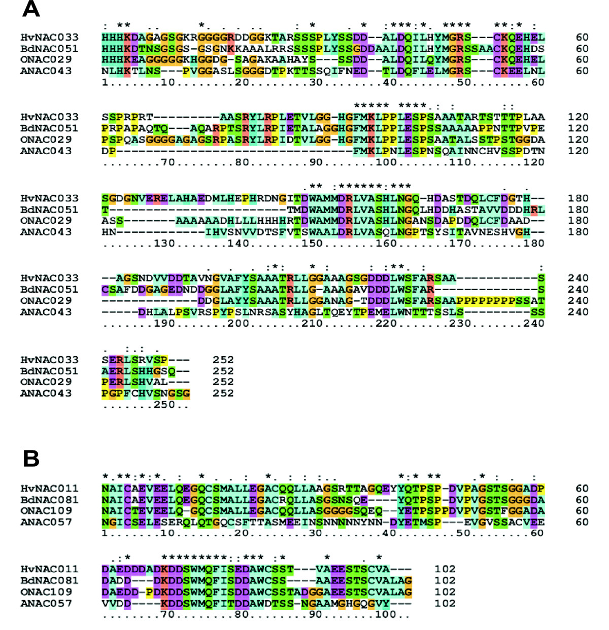 https://static-content.springer.com/image/art%3A10.1186%2F1756-0500-4-302/MediaObjects/13104_2011_Article_1055_Fig2_HTML.jpg
