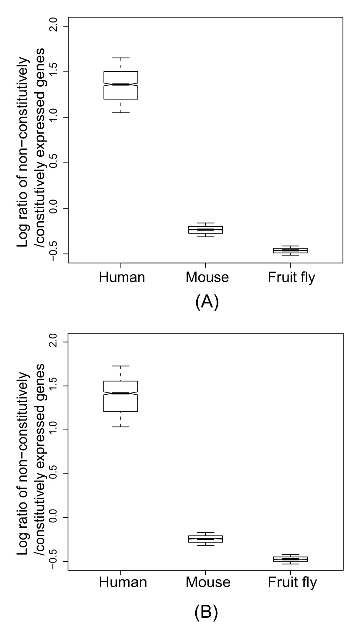 https://static-content.springer.com/image/art%3A10.1186%2F1756-0500-4-312/MediaObjects/13104_2011_Article_1063_Fig4_HTML.jpg