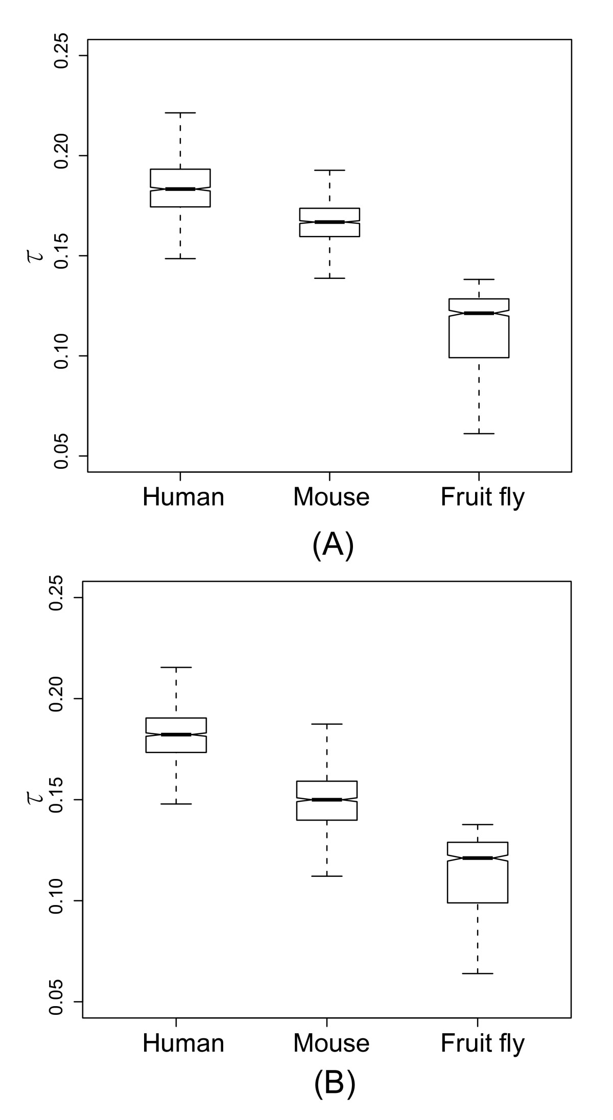 https://static-content.springer.com/image/art%3A10.1186%2F1756-0500-4-312/MediaObjects/13104_2011_Article_1063_Fig5_HTML.jpg