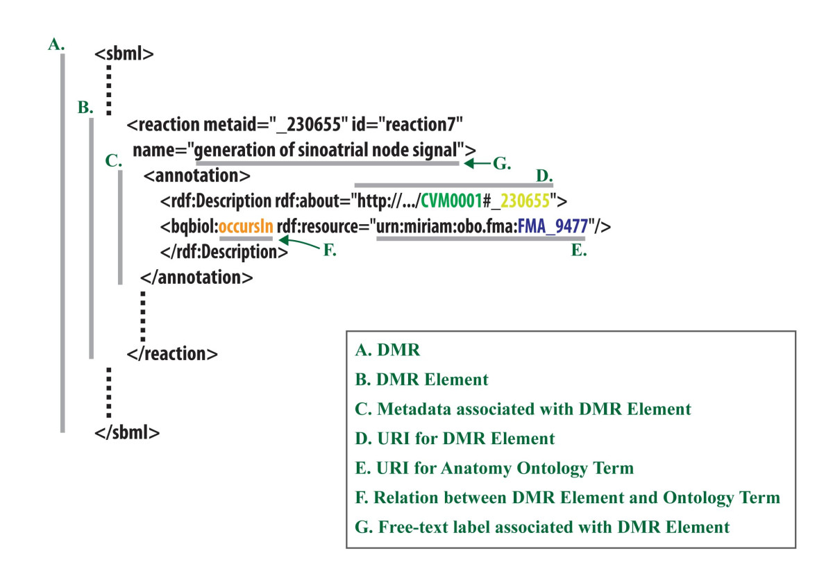 https://static-content.springer.com/image/art%3A10.1186%2F1756-0500-4-313/MediaObjects/13104_2011_Article_1115_Fig2_HTML.jpg