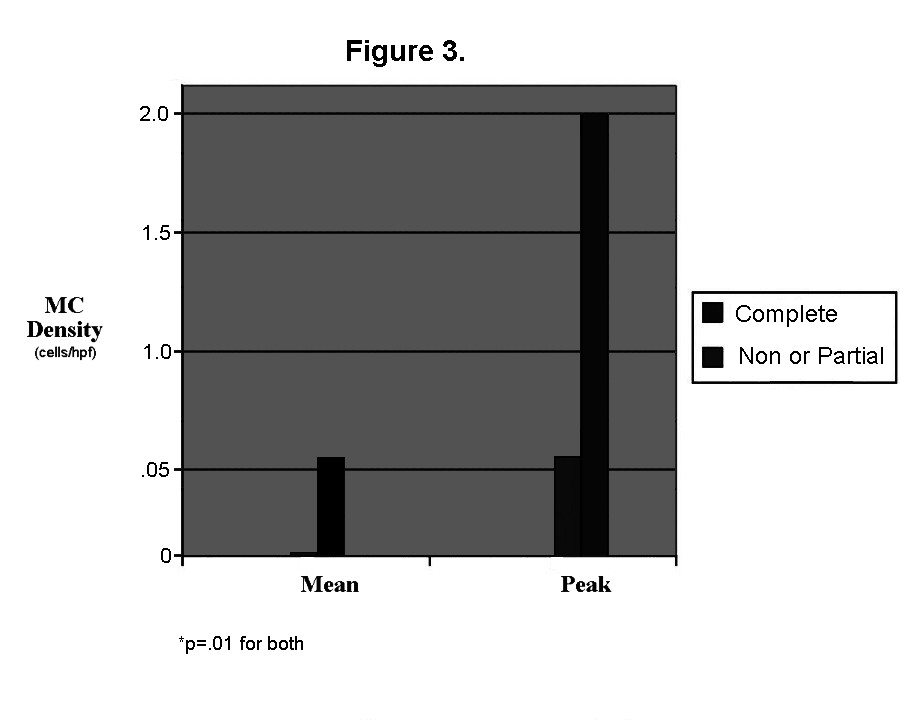 https://static-content.springer.com/image/art%3A10.1186%2F1756-0500-4-322/MediaObjects/13104_2011_Article_1071_Fig3_HTML.jpg