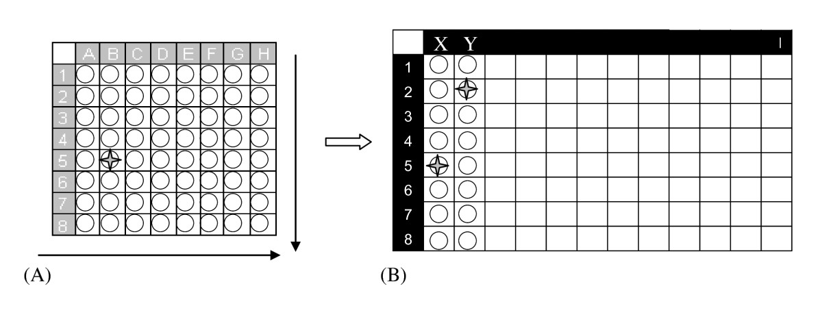 https://static-content.springer.com/image/art%3A10.1186%2F1756-0500-4-323/MediaObjects/13104_2011_Article_1083_Fig1_HTML.jpg