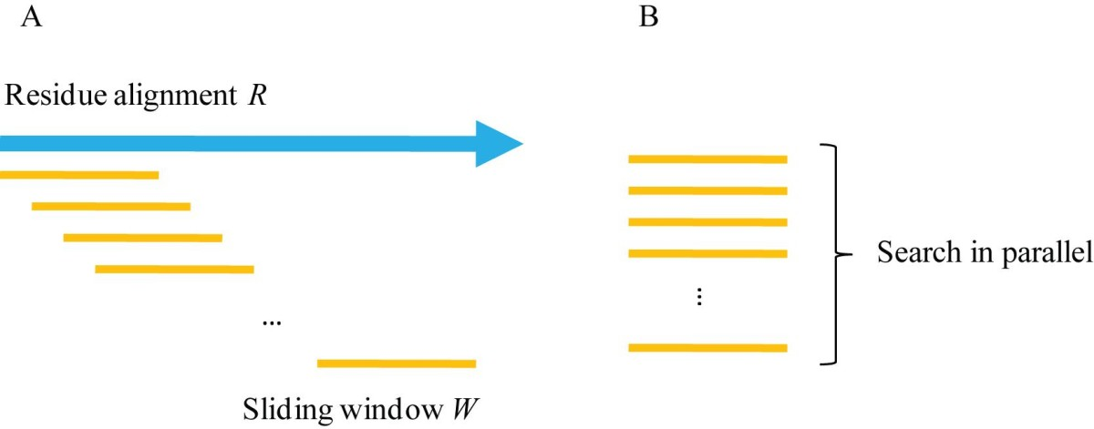 https://static-content.springer.com/image/art%3A10.1186%2F1756-0500-5-116/MediaObjects/13104_2011_Article_1426_Fig4_HTML.jpg