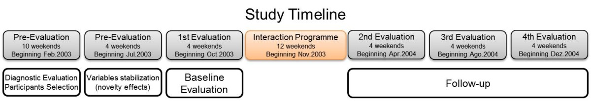 https://static-content.springer.com/image/art%3A10.1186%2F1756-0500-5-199/MediaObjects/13104_2011_Article_1673_Fig1_HTML.jpg