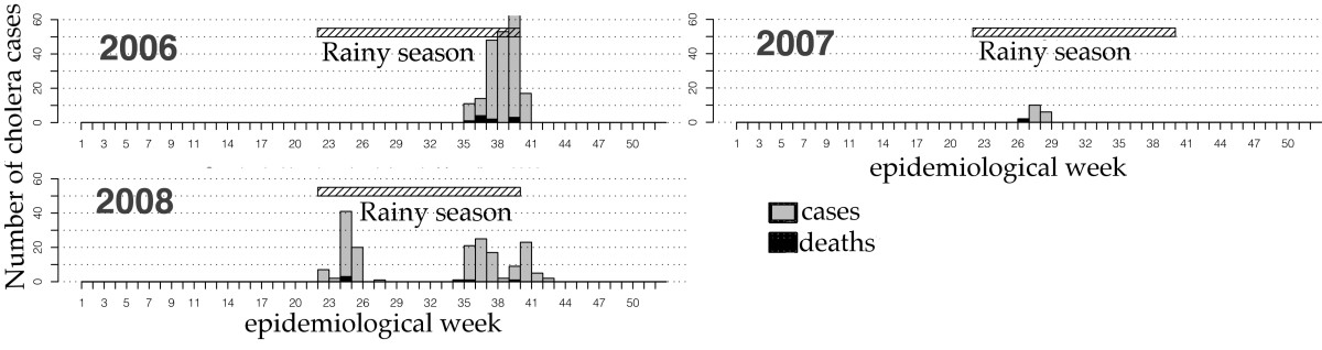 https://static-content.springer.com/image/art%3A10.1186%2F1756-0500-5-231/MediaObjects/13104_2011_Article_1549_Fig2_HTML.jpg