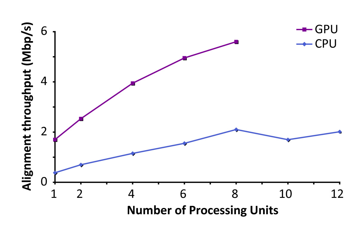 https://static-content.springer.com/image/art%3A10.1186%2F1756-0500-5-27/MediaObjects/13104_2011_Article_1333_Fig4_HTML.jpg