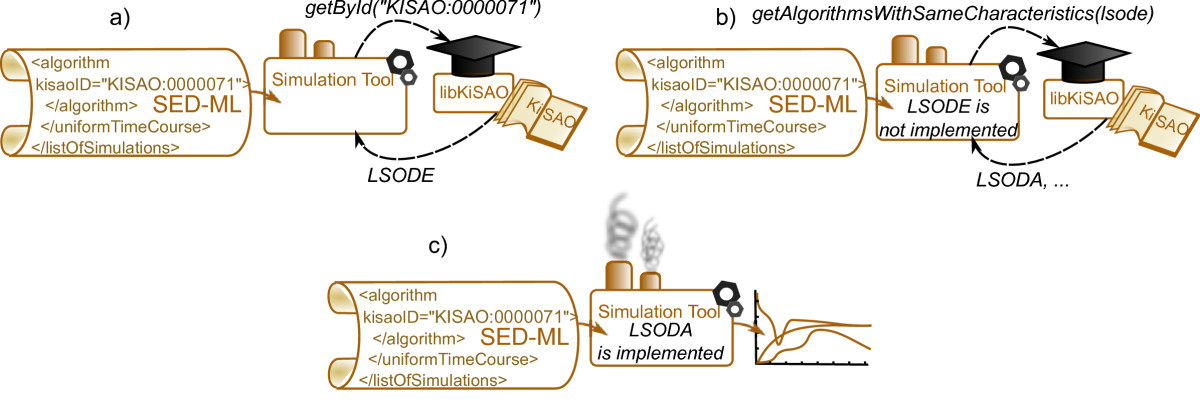 https://static-content.springer.com/image/art%3A10.1186%2F1756-0500-5-520/MediaObjects/13104_2011_Article_1898_Fig3_HTML.jpg