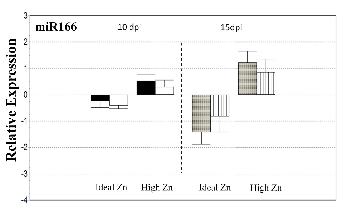 https://static-content.springer.com/image/art%3A10.1186%2F1756-0500-5-657/MediaObjects/13104_2012_Article_2090_Fig5_HTML.jpg