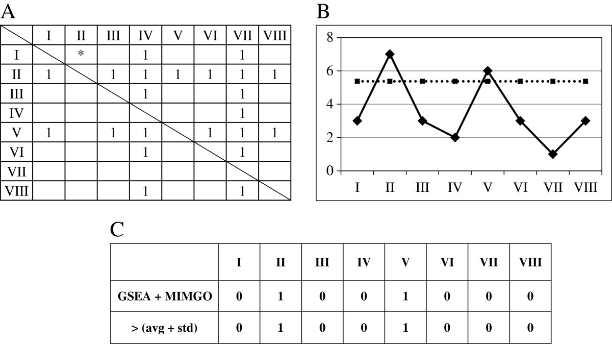 https://static-content.springer.com/image/art%3A10.1186%2F1756-0500-5-680/MediaObjects/13104_2012_Article_2002_Fig3_HTML.jpg