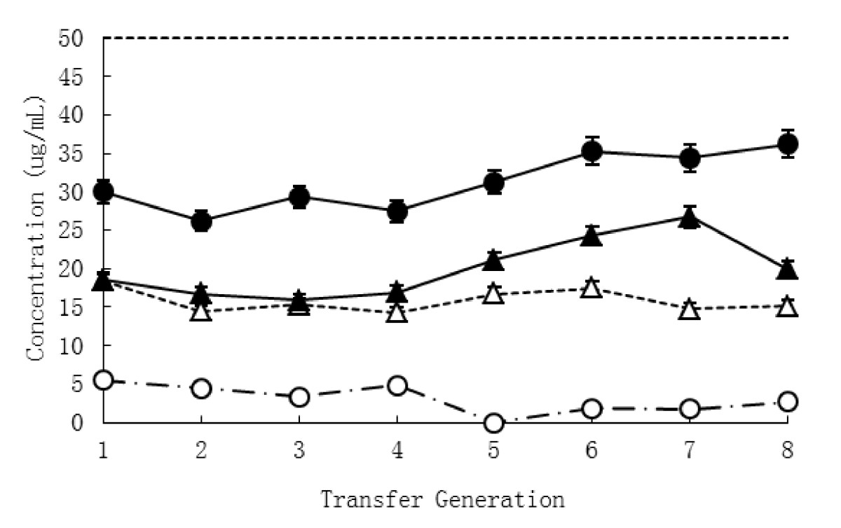 https://static-content.springer.com/image/art%3A10.1186%2F1756-0500-5-97/MediaObjects/13104_2011_Article_1404_Fig1_HTML.jpg