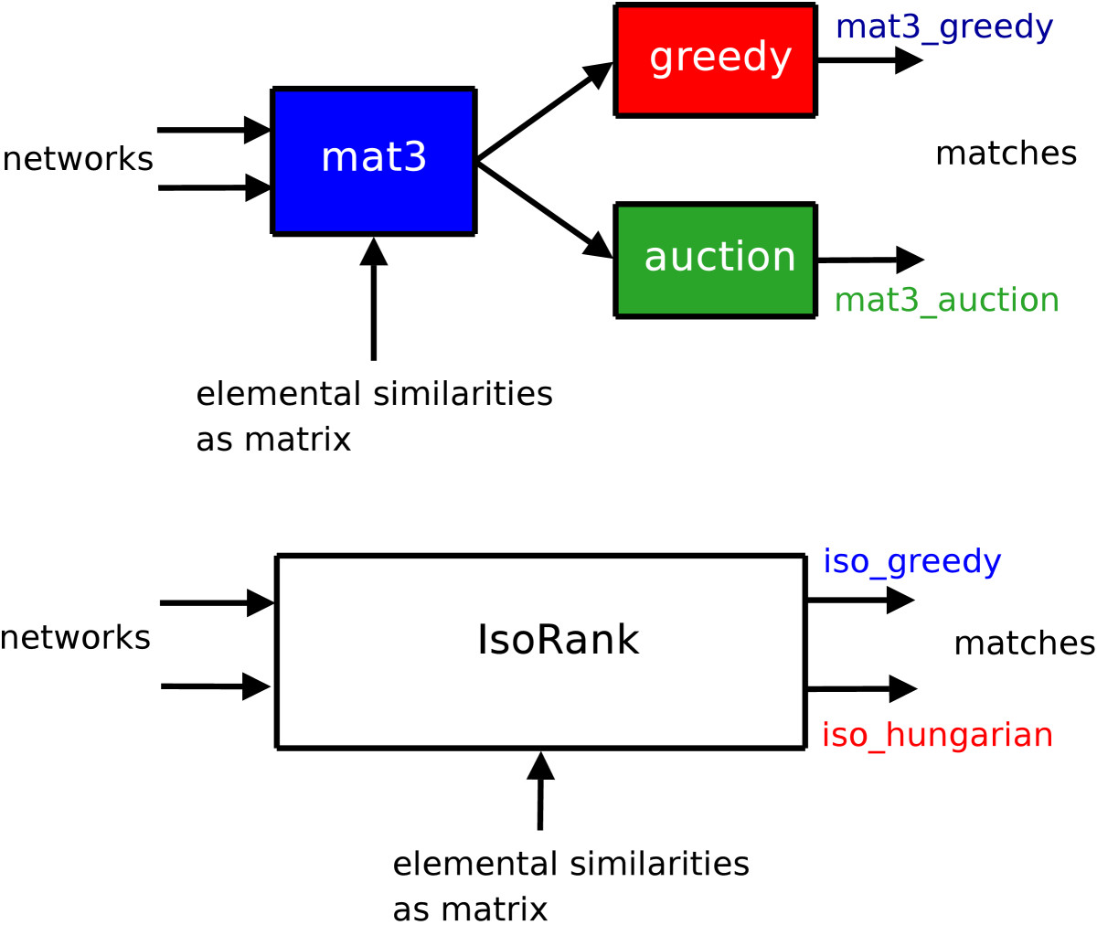 https://static-content.springer.com/image/art%3A10.1186%2F1756-0500-6-35/MediaObjects/13104_2012_Article_2229_Fig4_HTML.jpg