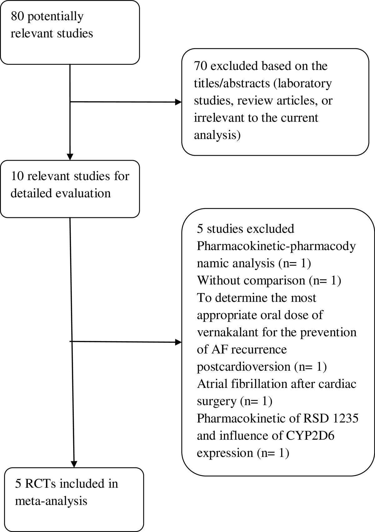 https://static-content.springer.com/image/art%3A10.1186%2F1756-0500-6-94/MediaObjects/13104_2013_Article_2123_Fig1_HTML.jpg