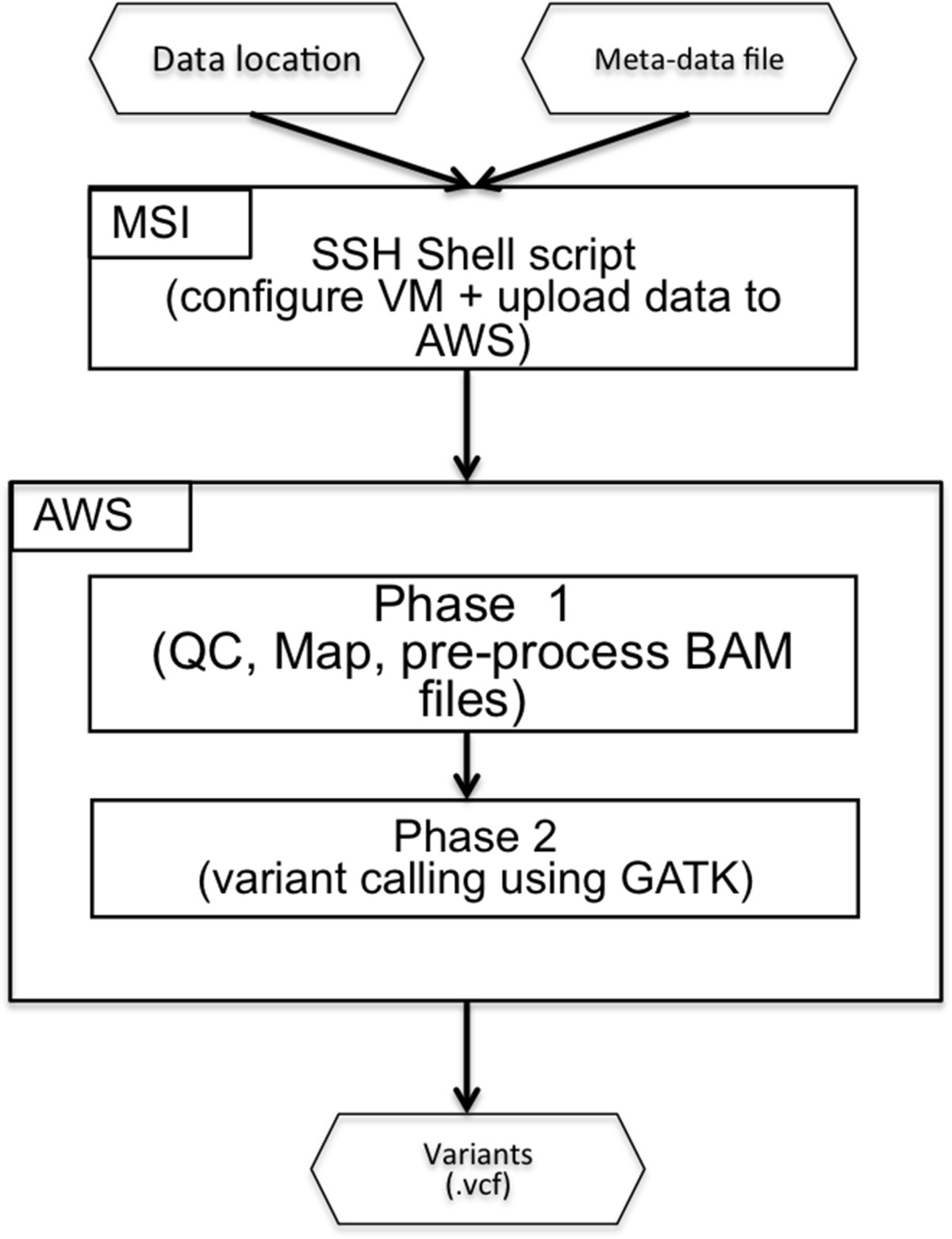https://static-content.springer.com/image/art%3A10.1186%2F1756-0500-7-314/MediaObjects/13104_2013_Article_2839_Fig1_HTML.jpg