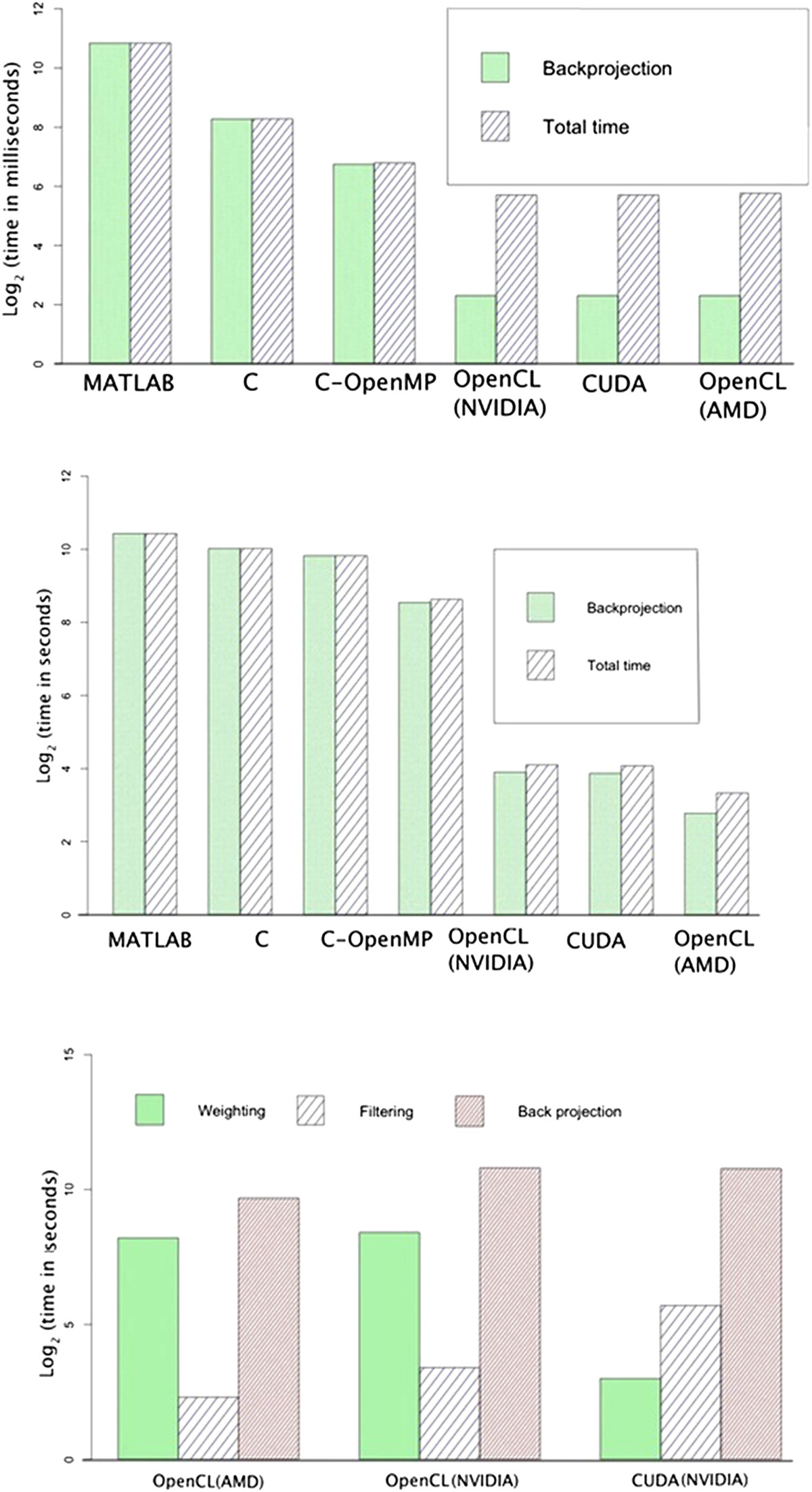 https://static-content.springer.com/image/art%3A10.1186%2F1756-0500-7-582/MediaObjects/13104_2014_Article_3133_Fig5_HTML.jpg