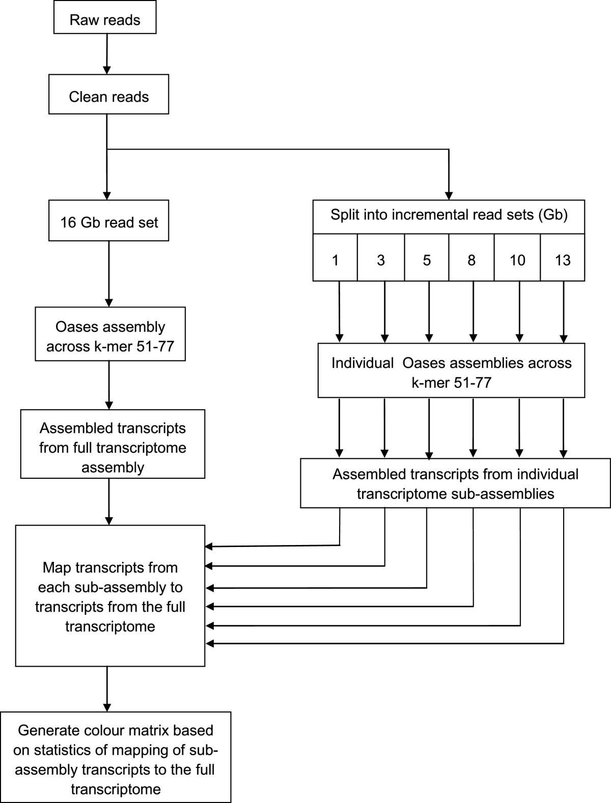 https://static-content.springer.com/image/art%3A10.1186%2F1756-0500-7-69/MediaObjects/13104_2013_Article_2649_Fig3_HTML.jpg