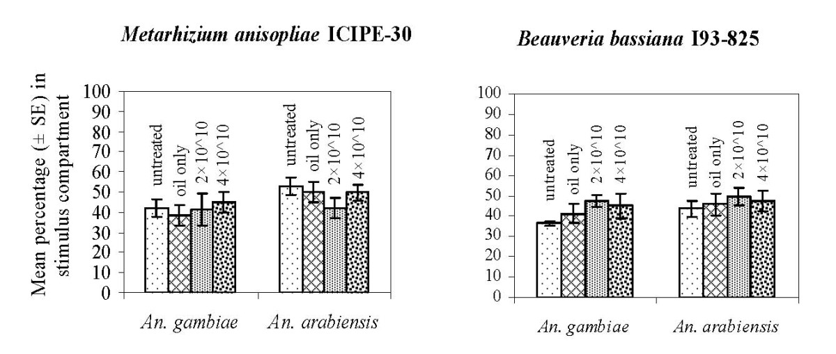 https://static-content.springer.com/image/art%3A10.1186%2F1756-3305-3-80/MediaObjects/13071_2010_Article_208_Fig2_HTML.jpg