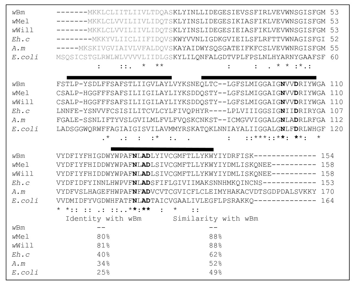 https://static-content.springer.com/image/art%3A10.1186%2F1756-3305-3-99/MediaObjects/13071_2010_Article_227_Fig1_HTML.jpg