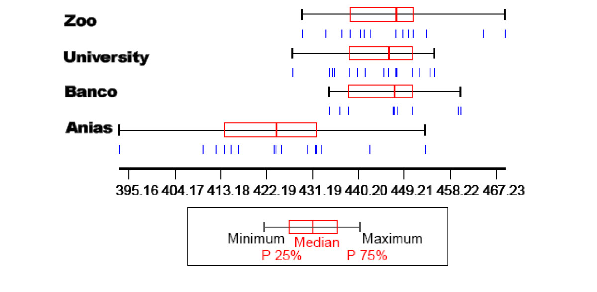 https://static-content.springer.com/image/art%3A10.1186%2F1756-3305-5-153/MediaObjects/13071_2012_Article_714_Fig2_HTML.jpg