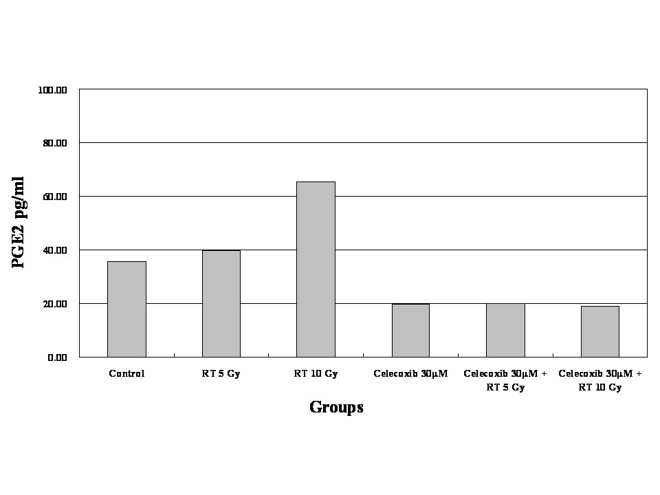 https://static-content.springer.com/image/art%3A10.1186%2F1756-9966-27-66/MediaObjects/13046_2008_Article_65_Fig2_HTML.jpg