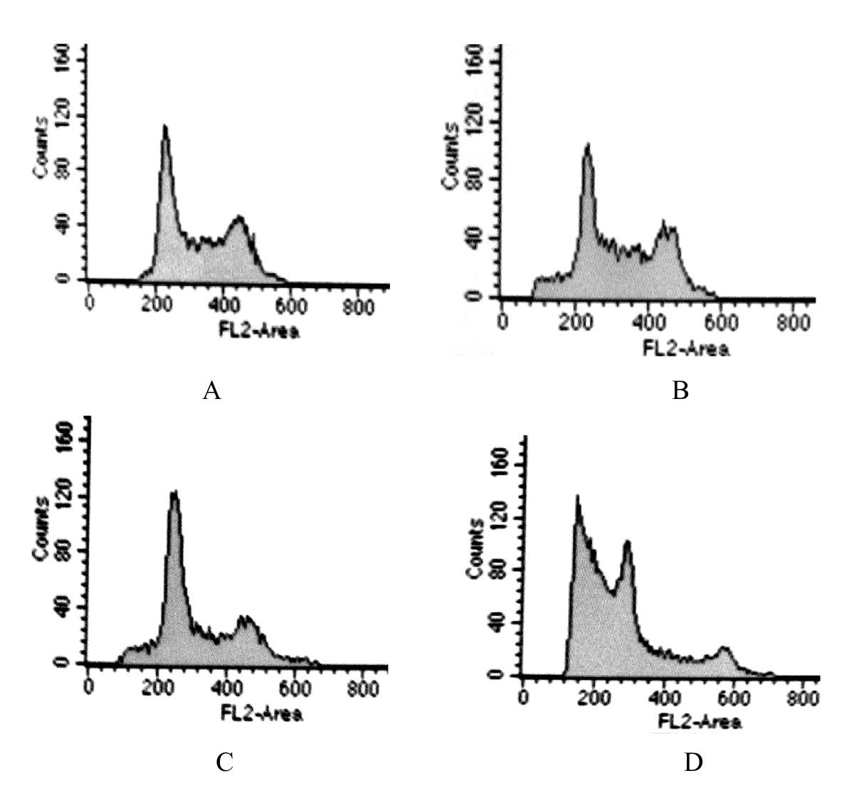 https://static-content.springer.com/image/art%3A10.1186%2F1756-9966-27-87/MediaObjects/13046_2008_Article_86_Fig5_HTML.jpg