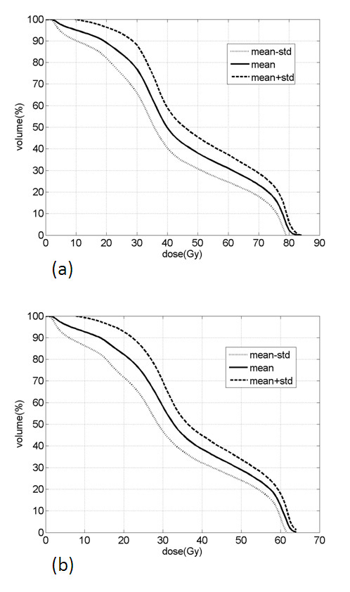 https://static-content.springer.com/image/art%3A10.1186%2F1756-9966-28-117/MediaObjects/13046_2009_Article_204_Fig1_HTML.jpg