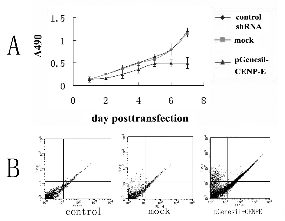 https://static-content.springer.com/image/art%3A10.1186%2F1756-9966-28-156/MediaObjects/13046_2009_Article_243_Fig3_HTML.jpg