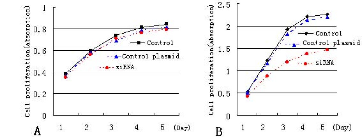 https://static-content.springer.com/image/art%3A10.1186%2F1756-9966-28-43/MediaObjects/13046_2008_Article_130_Fig3_HTML.jpg