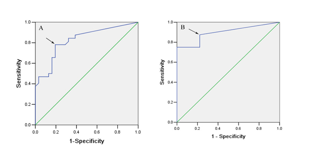 https://static-content.springer.com/image/art%3A10.1186%2F1756-9966-28-55/MediaObjects/13046_2009_Article_142_Fig1_HTML.jpg