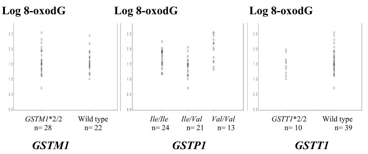 https://static-content.springer.com/image/art%3A10.1186%2F1756-9966-29-157/MediaObjects/13046_2010_Article_404_Fig3_HTML.jpg