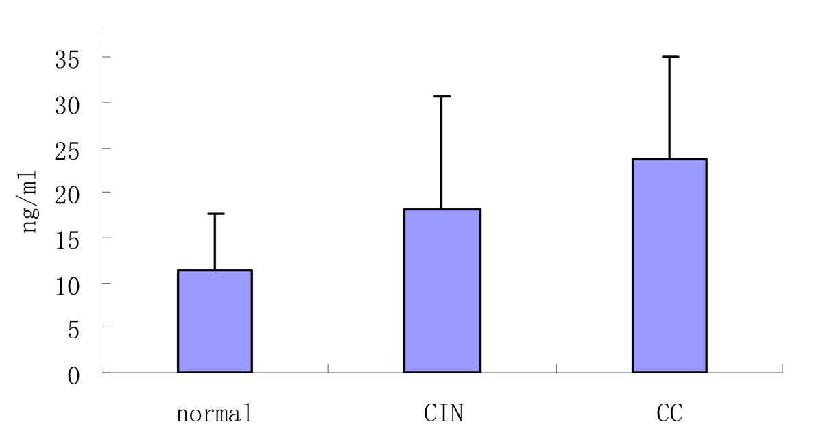 https://static-content.springer.com/image/art%3A10.1186%2F1756-9966-29-78/MediaObjects/13046_2010_Article_325_Fig5_HTML.jpg