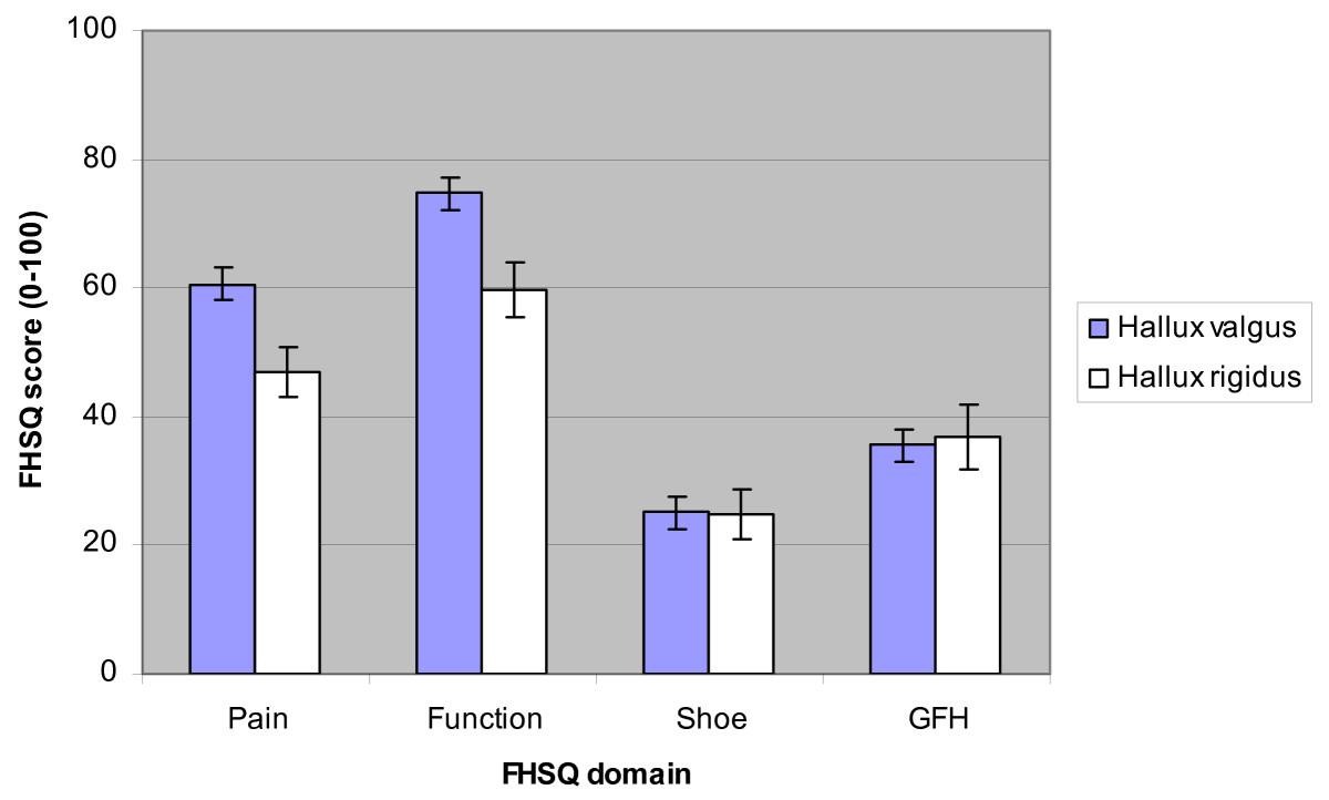https://static-content.springer.com/image/art%3A10.1186%2F1757-1146-1-14/MediaObjects/13047_2008_Article_14_Fig1_HTML.jpg