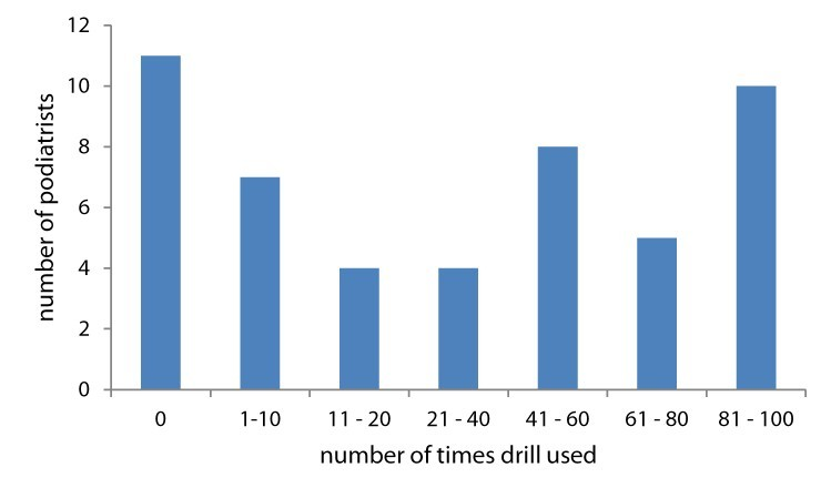 https://static-content.springer.com/image/art%3A10.1186%2F1757-1146-7-15/MediaObjects/13047_2013_Article_601_Fig2_HTML.jpg