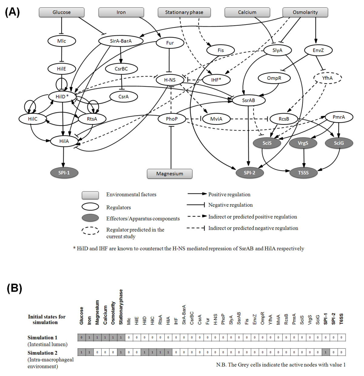 https://static-content.springer.com/image/art%3A10.1186%2F1757-4749-5-28/MediaObjects/13099_2013_Article_108_Fig2_HTML.jpg