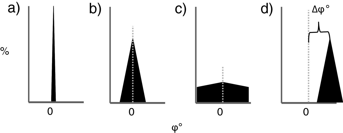 https://static-content.springer.com/image/art%3A10.1186%2F1758-2555-4-45/MediaObjects/13102_2012_Article_129_Fig2_HTML.jpg