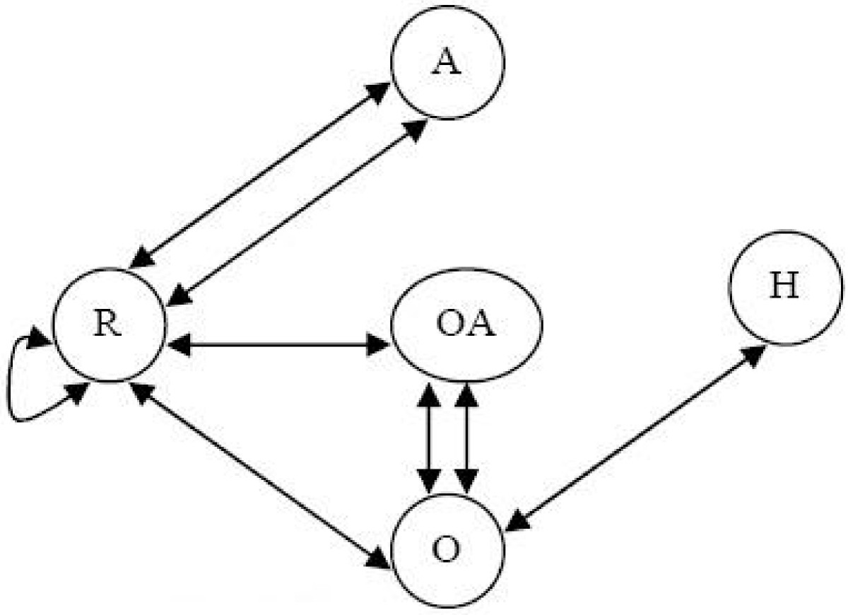 https://static-content.springer.com/image/art%3A10.1186%2F1758-2946-1-4/MediaObjects/13321_2009_Article_4_Fig12_HTML.jpg